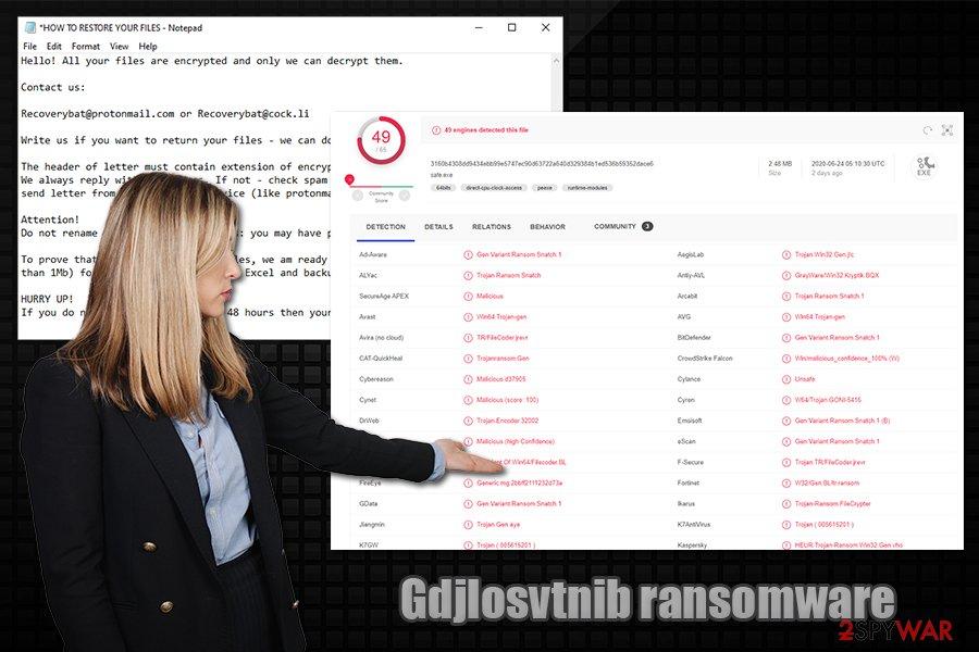Gdjlosvtnib ransomware virus