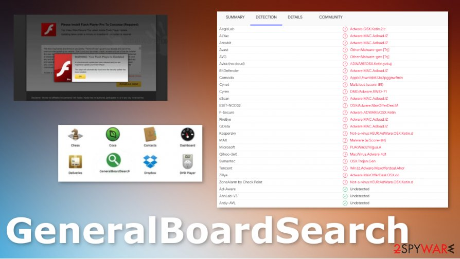 GeneralBoardSearch