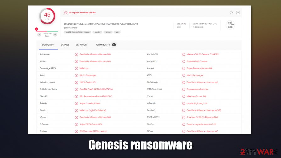 Genesis virus detection rate
