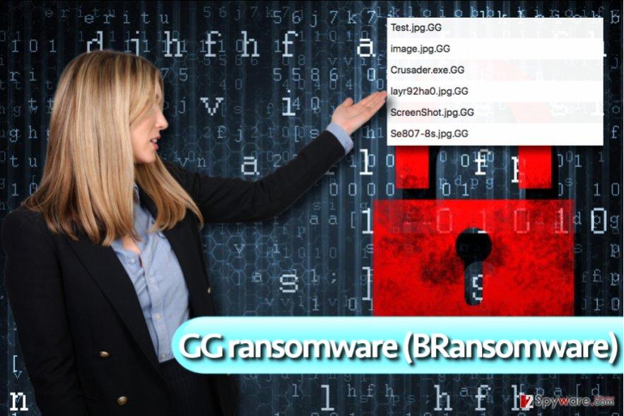 GG ransomware virus