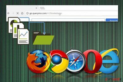 Go.querymo.com