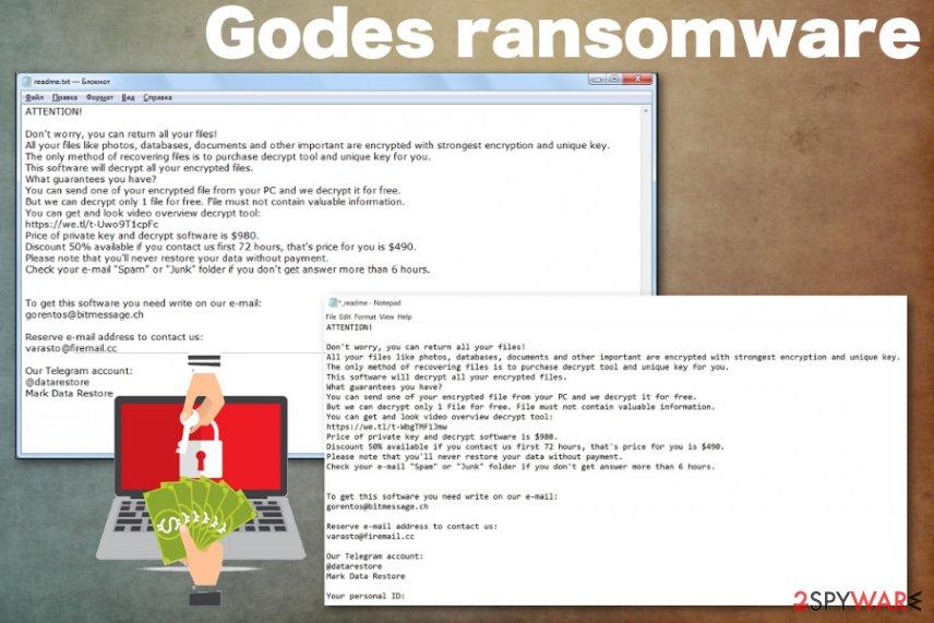 Godes ransomware