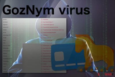 GozNym virus