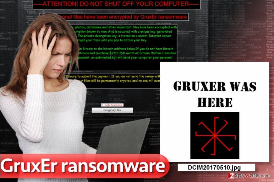 GruxEr virus