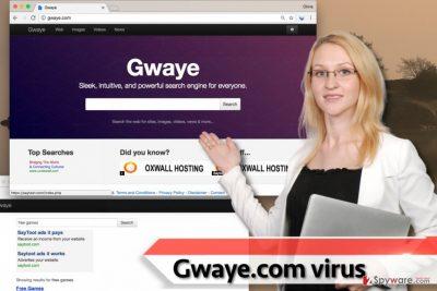 Gwaye.com virus