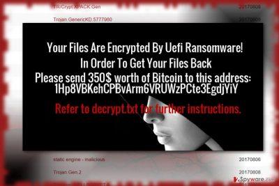 The image displaying Hells'Uefi ransomware