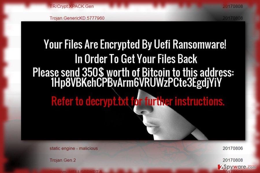 The image displaying Hells'Uefi ransomware
