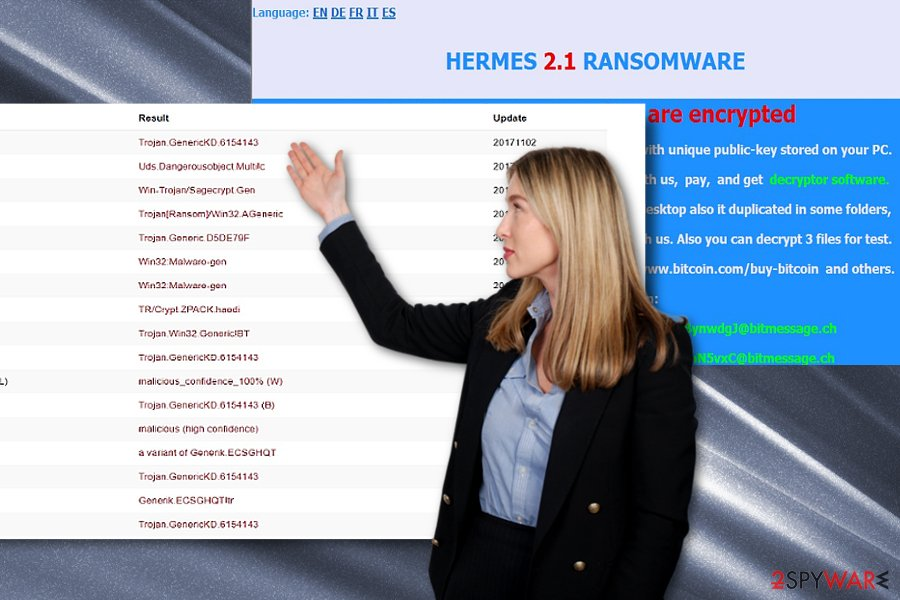The illustration of Hermes 2.1 ransomware