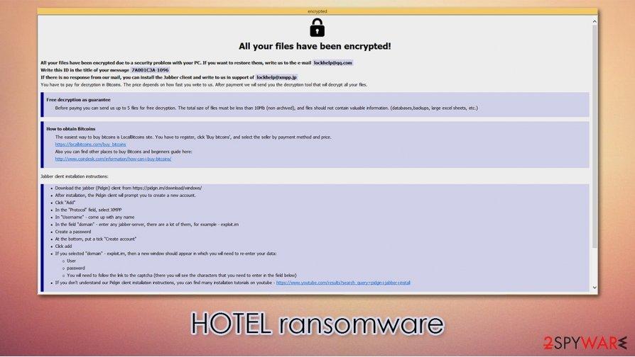 HOTEL ransomware