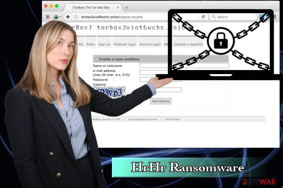 Portraying HrHr ransomware