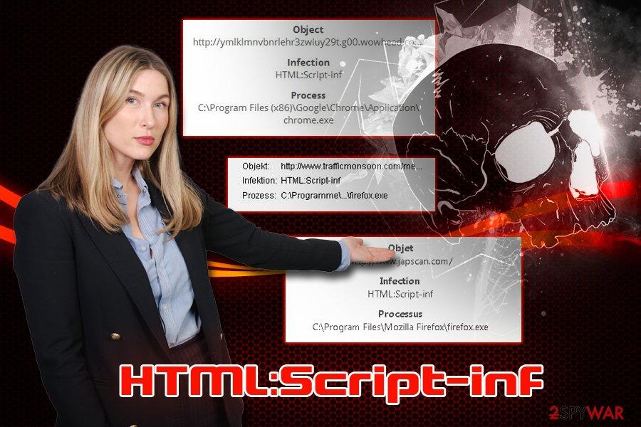 HTML:Script-inf virus