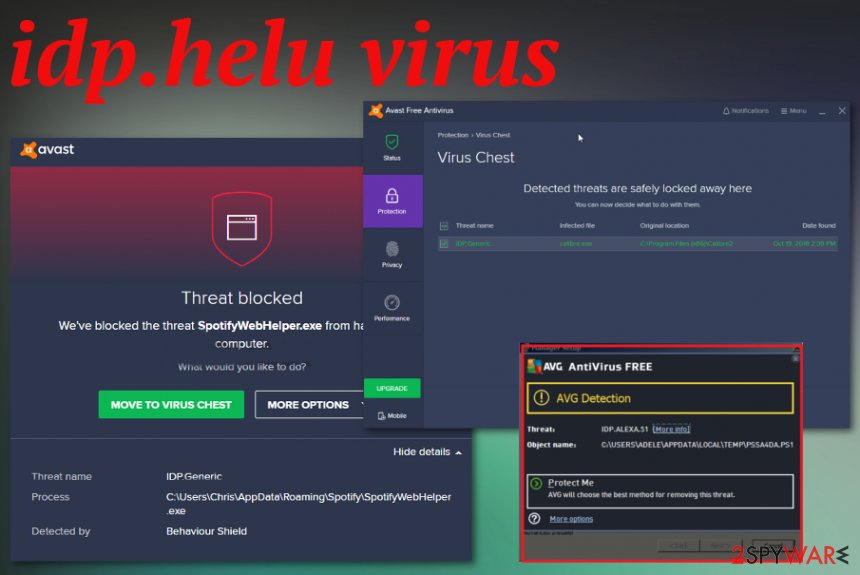 IDP.helu virus