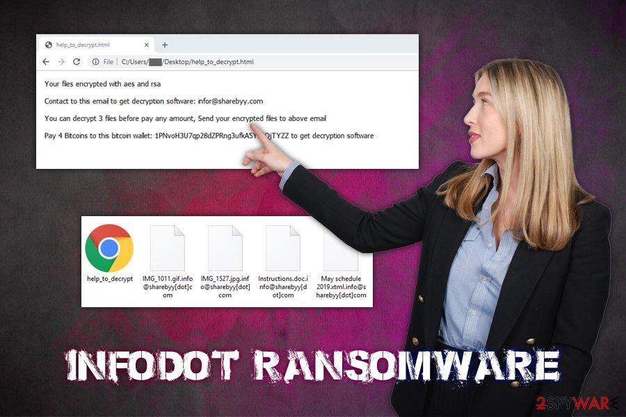 InfoDot ransomware virus
