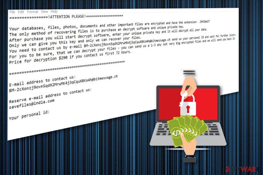 INFOWAIT ransomware