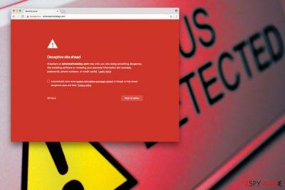 Iphonewinstoday.com virus