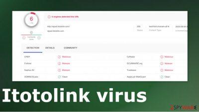 Itotolink virus