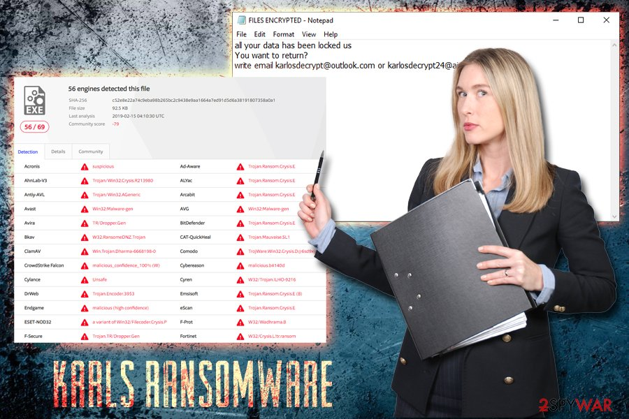 KARLS ransomware virus