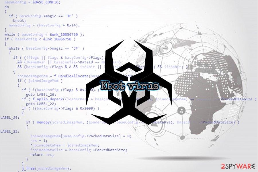 Kbot virus