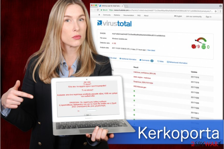 Kerkoporta ransomware demands purchasing an Amazon gift card