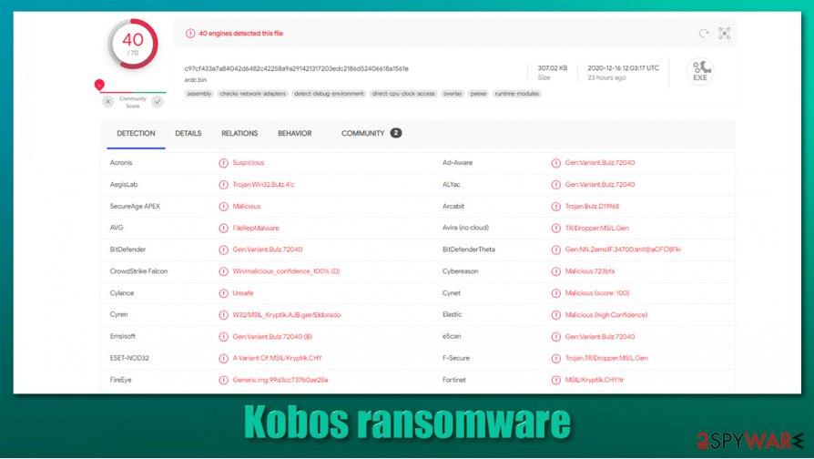 Kobos virus detection