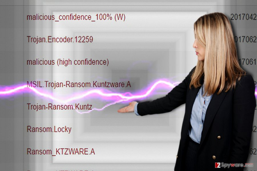 Kuntzware ransomware trohan samples