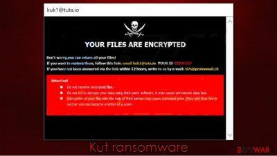 Kut ransomware