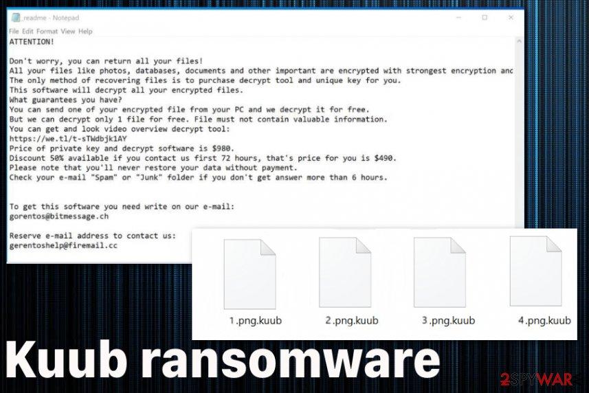 Kuub ransomware