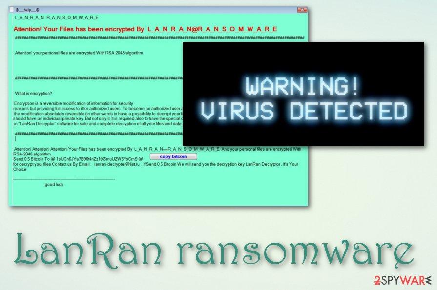 LanRan ransomware