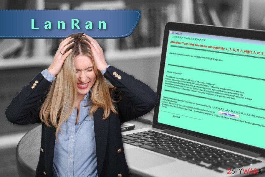 LanRan ransomware virus