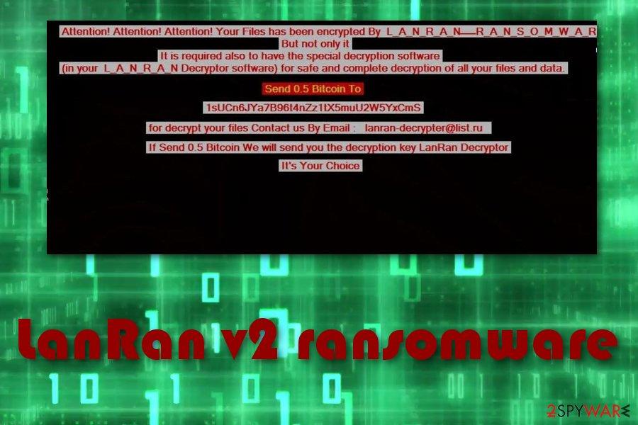 LanRan v2 virus