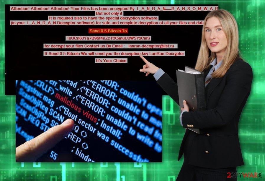 LanRan v2 ransomware