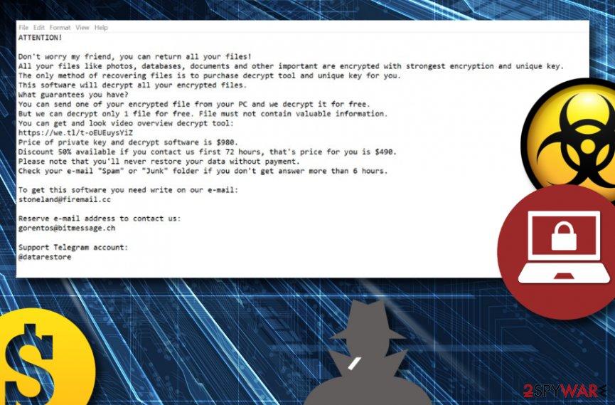 Lanset ransomware virus