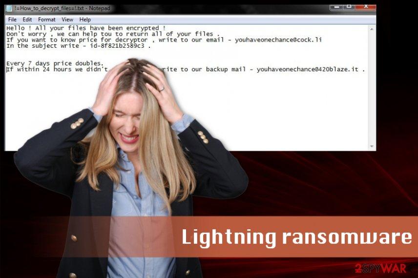 Lightning ransomware