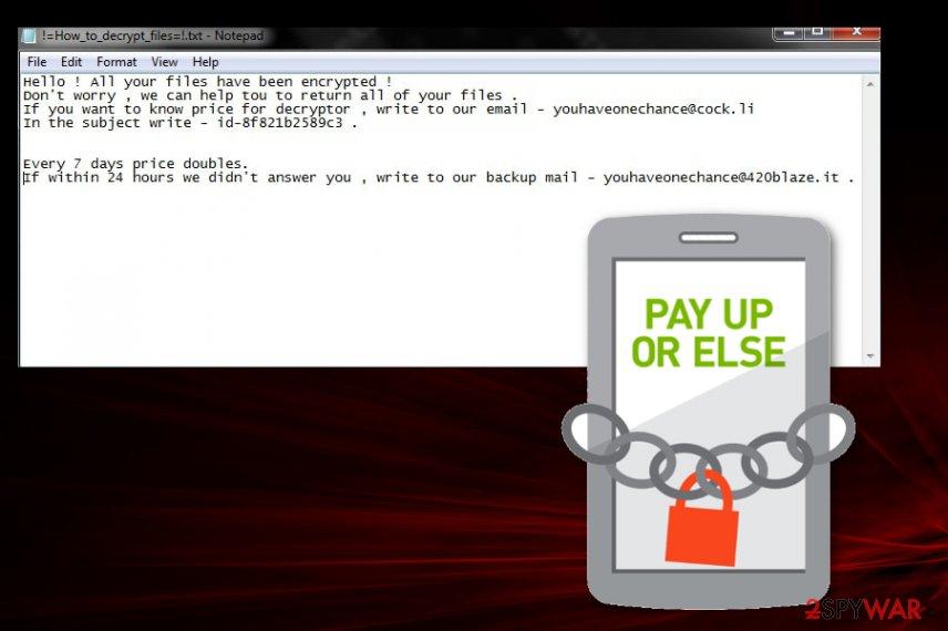 Lightning ransomware virus