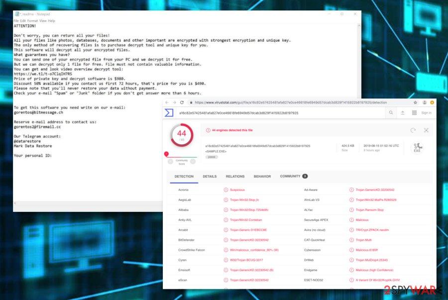 Londec malware