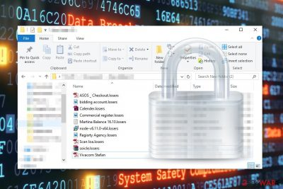 Encrypted files by Losers ransomware virus