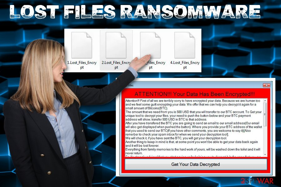 Lost Files ransomware