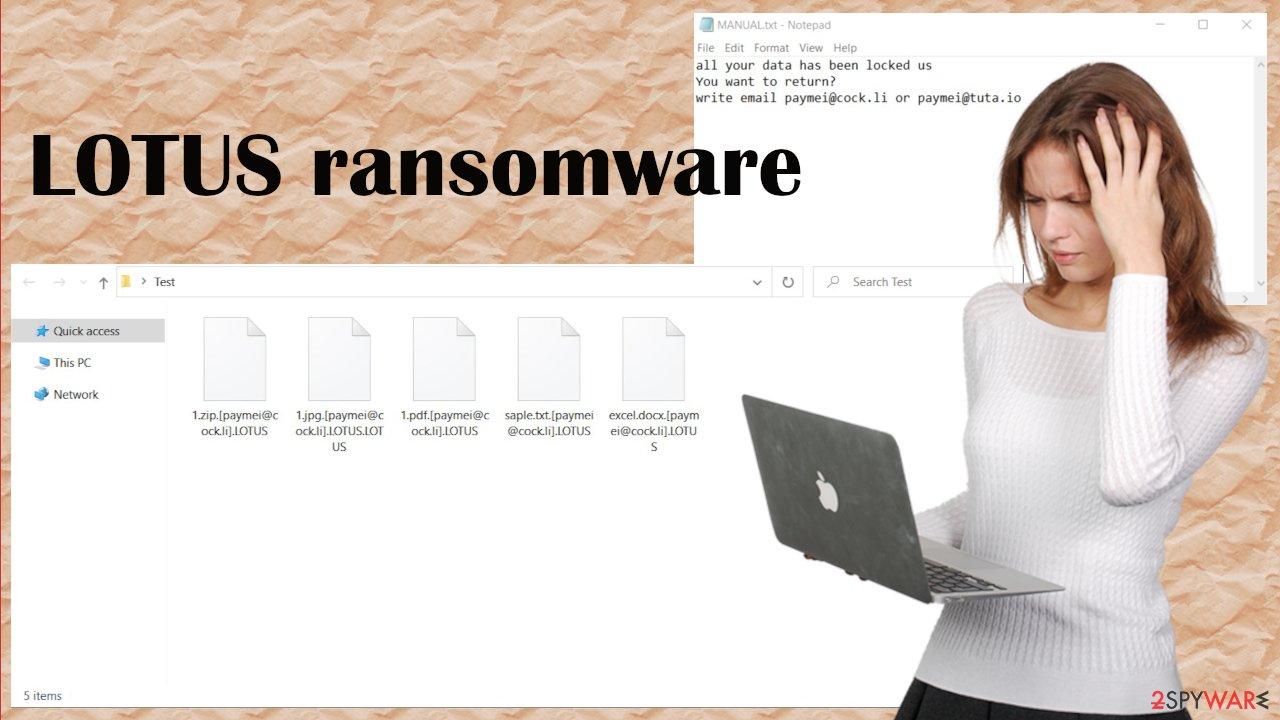 LOTUS ransomware