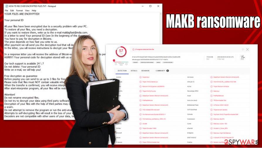 MAKB ransomware virus