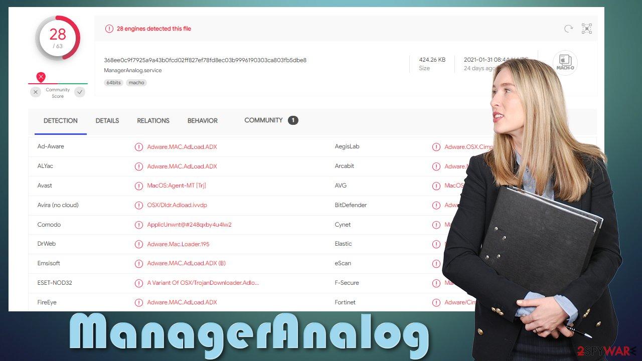 ManagerAnalog virus