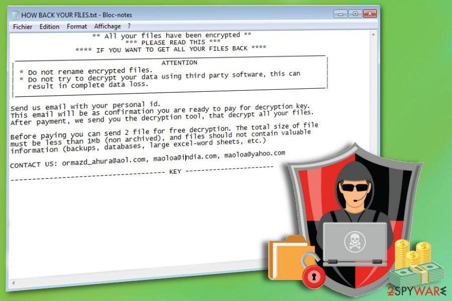 Maoloa ransomware