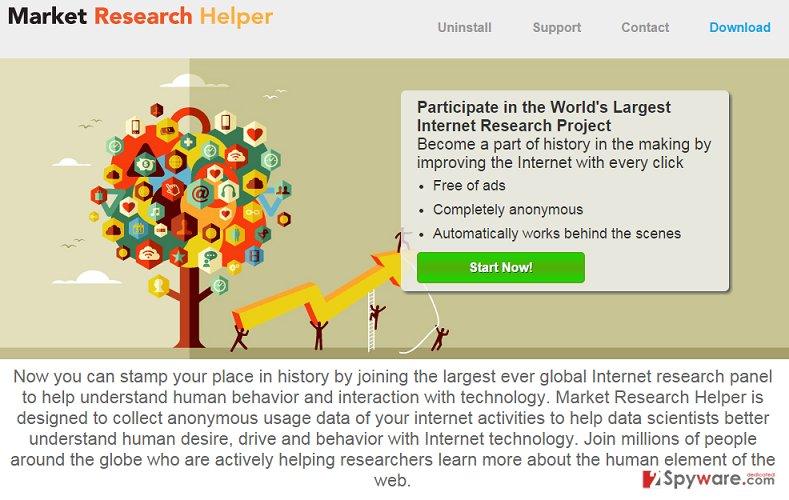 Ads by Market Research Helper