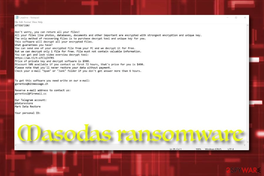 Masodas malware