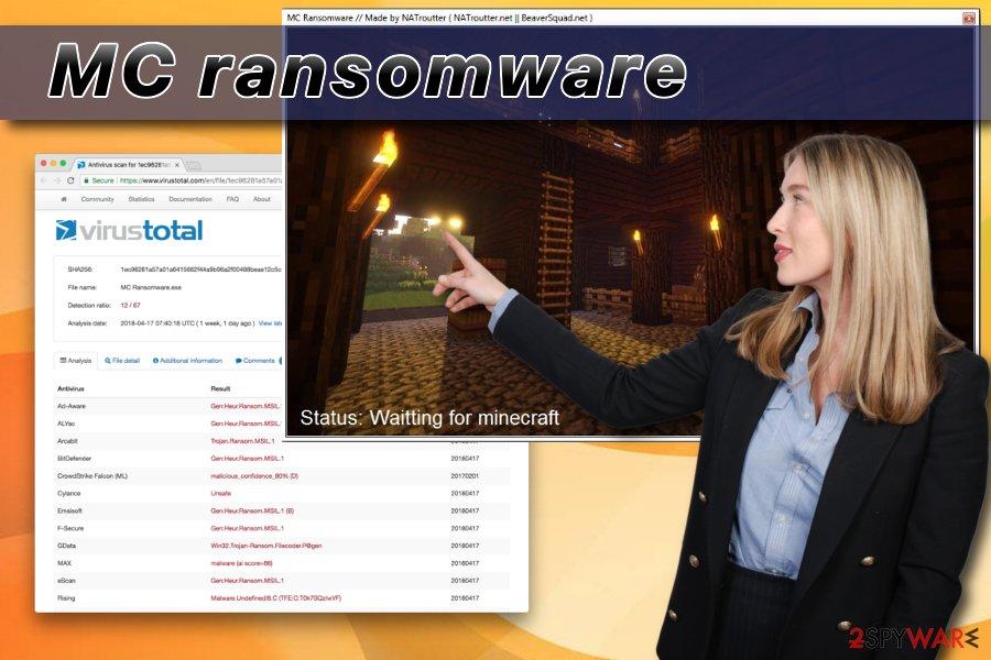 MC ransomware virus
