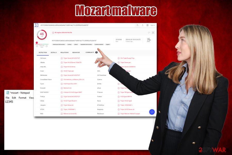 Mozart Trojan