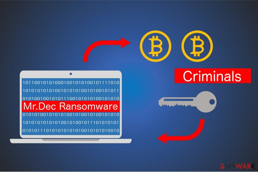 Mr. Dec Ransomware image