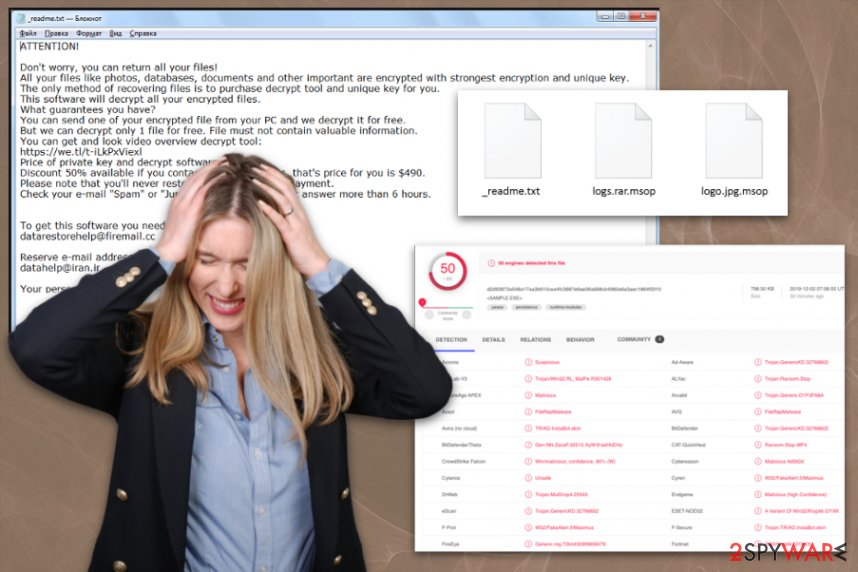 Msop ransomware virus