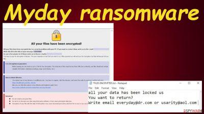 Myday ransomware