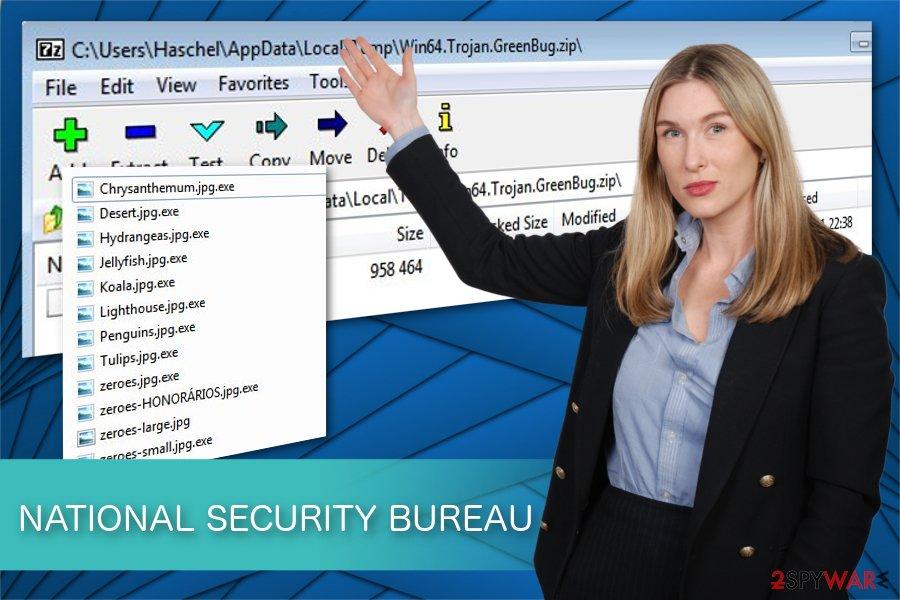 NATIONAL SECURITY BUREAU ransomware illustration