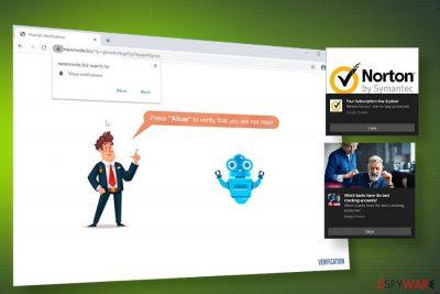 Newmode.biz ads